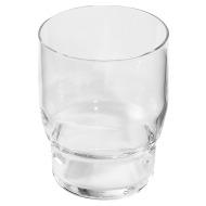 Klarglas ohne Farbe